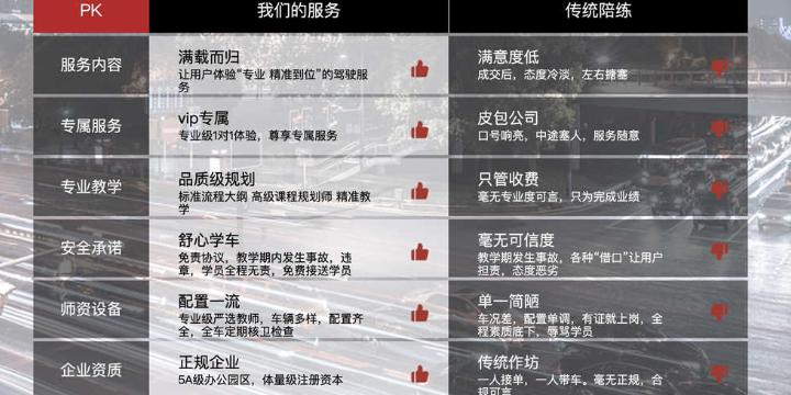 奉賢區正規汽車陪練官網