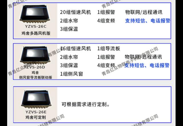 家禽養殖環控系統軟件,系統