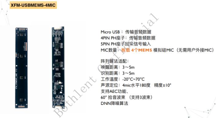 北京USB声卡内容,USB声卡