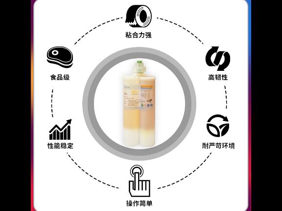 RoHS粘合劑供貨報價 誠信經營「上海佑添實業供應」