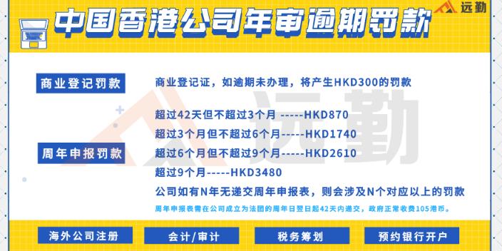 福建注册中国香港公司年审包含哪些内容