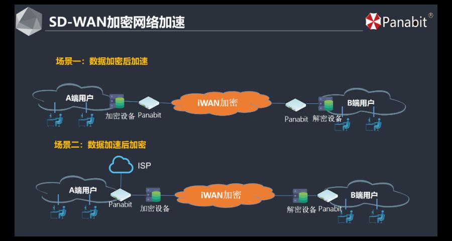 安庆上网行为管理系统方案