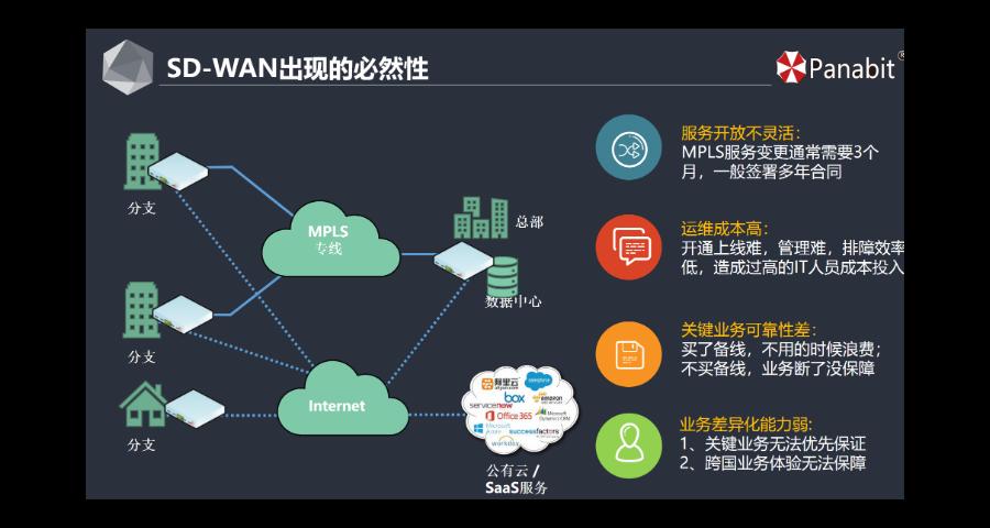 芜湖上网行为管理公司