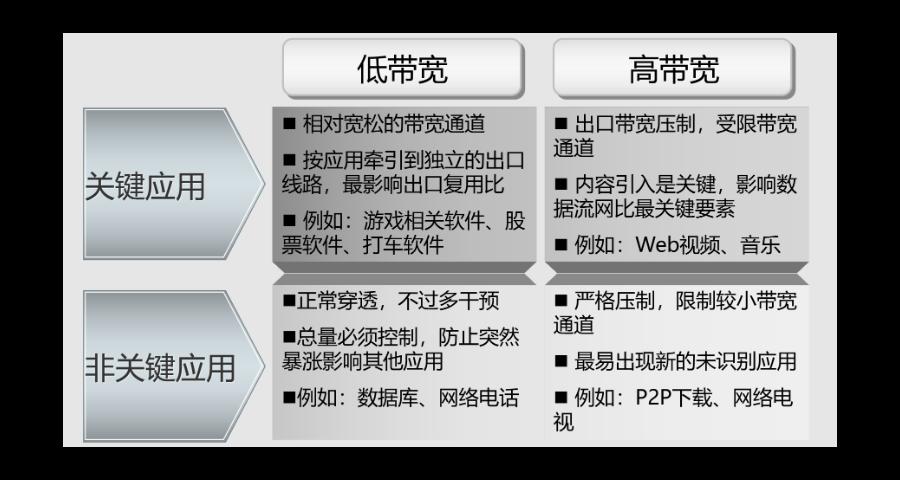 枣庄堡垒机系统介绍 欢迎咨询「浙江越昕供应」