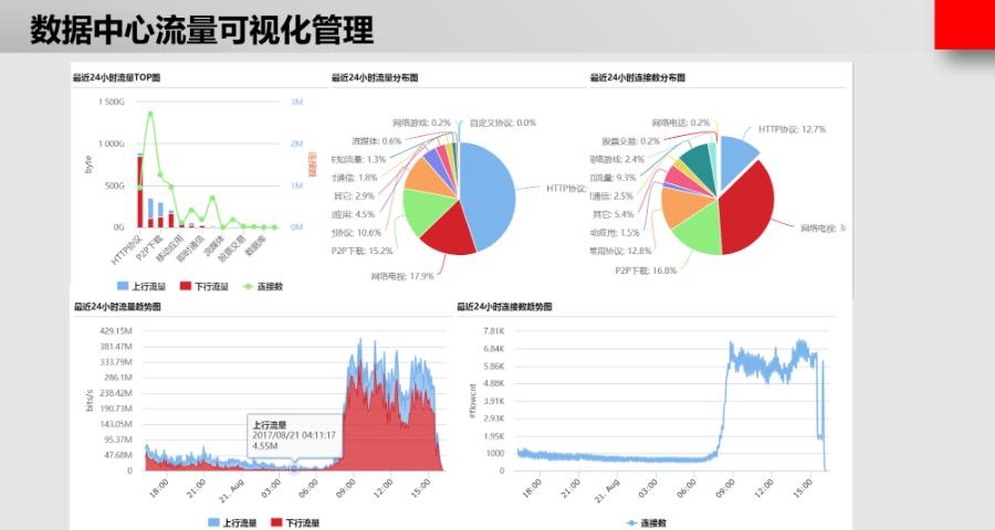 淮南视频会议系统怎么样 欢迎来电「浙江越昕供应」