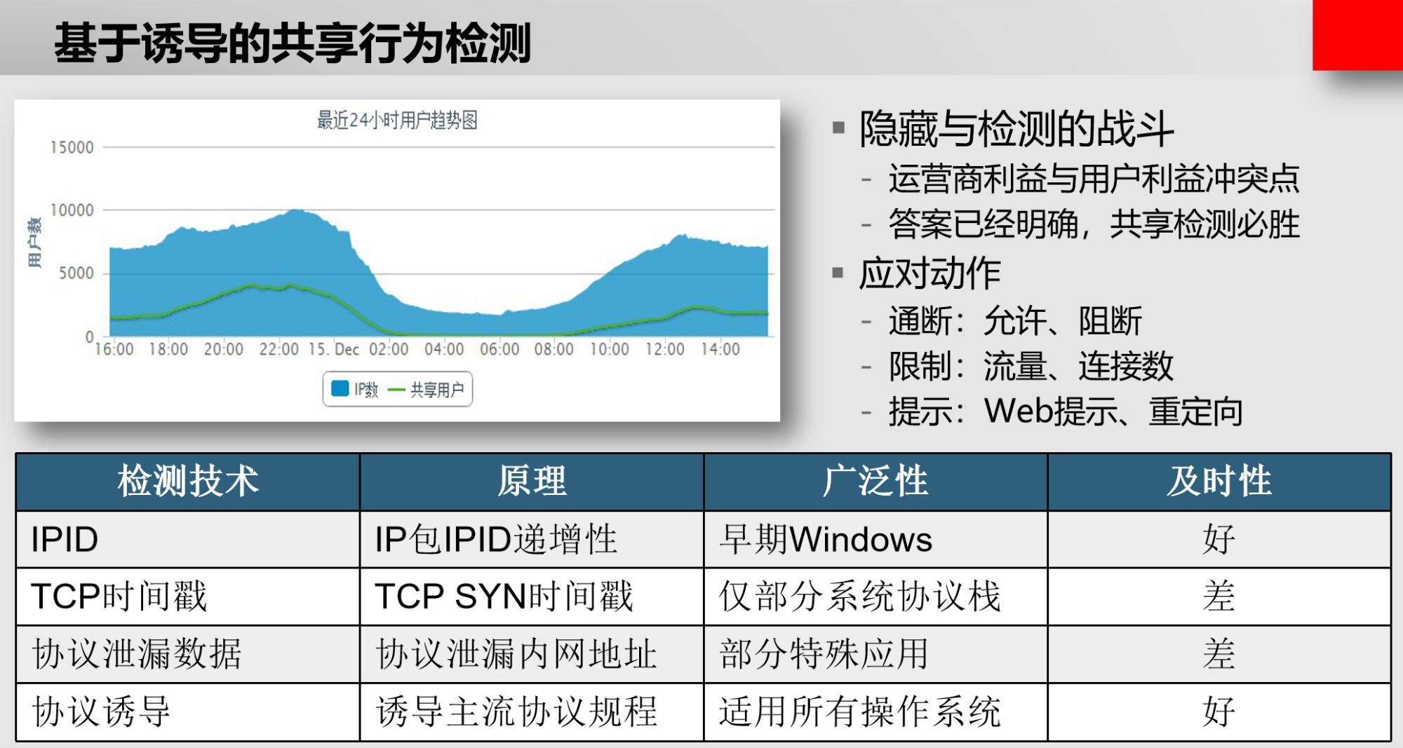 泰州SDWAN平臺 服務為先「浙江越昕供應」