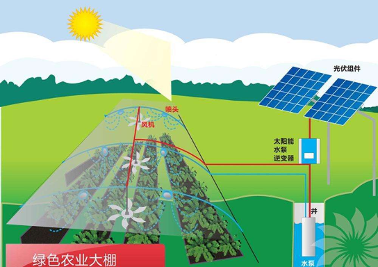 昆明直流太阳能光伏水泵品牌 云南禹君太阳能发电供应