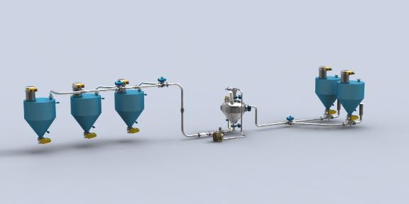 四川粉体自动投料系统生产厂家 服务为先 常州智鼎粉体设备供应