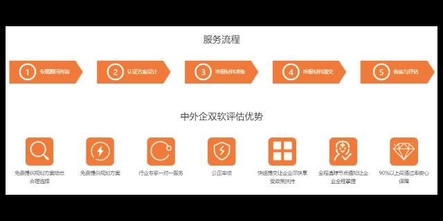 徐匯什么是雙軟企業是啥 上海卓迎知識產權代理供應