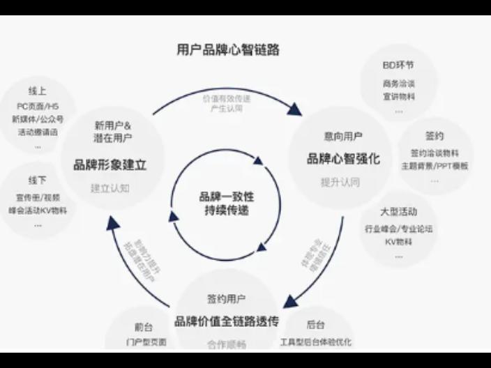 江苏媒体广告设计认真负责