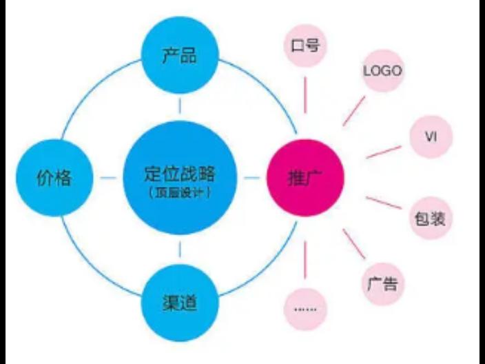 浙江信息化广告设计承诺守信