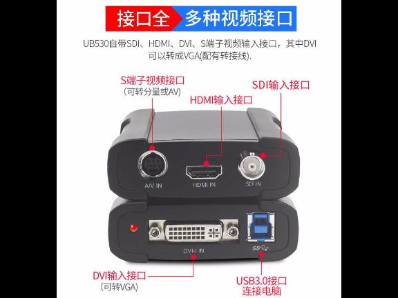 惠州高精度图像采集卡,采集卡