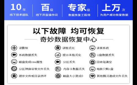 上海专业数据恢复 值得信赖「上海展仑计算机供应」