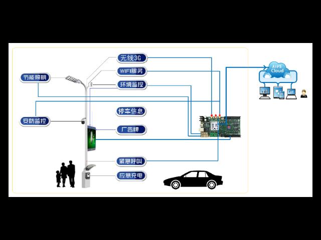 惠州透明智慧燈桿屏價格,智慧燈桿屏