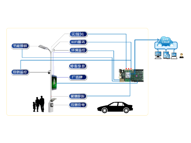 佛山户外智慧灯杆屏价格 欢迎咨询 中山市鸿泰智慧显示科技供应