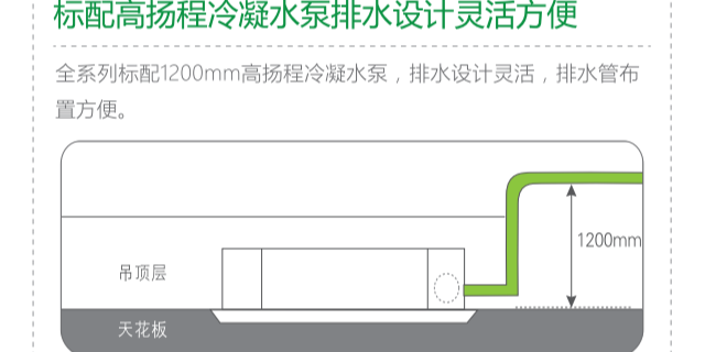 家用 志高3匹单冷中央空调诚信合作,志高3匹单冷中央空调