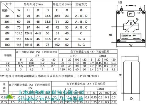 上海電流互感器廠家供應 歡迎咨詢 上海喆和機電科技供應
