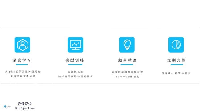 南京检测3DAOI,3DAOI