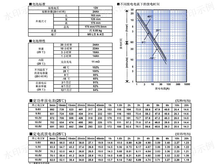 贵州安装电池市场价格