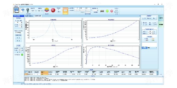 上海海洋光纤光谱仪软件 有口皆碑 蔚海光学仪器供应
