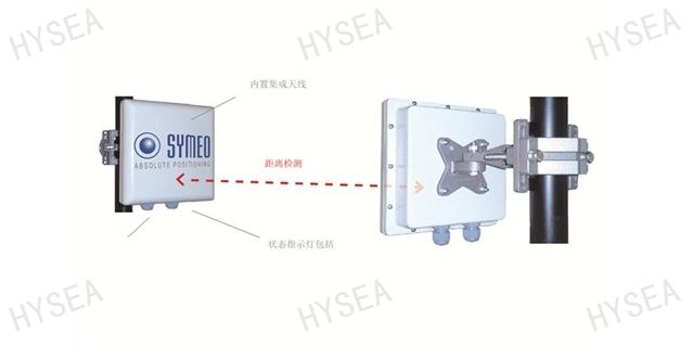 长宁区rfm69工业遥控器 海希供