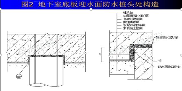 衢州无机纳米抗裂防渗剂无机纳米抗裂防渗剂施工条件 服务为先「 科洛结构自防水技术供应」