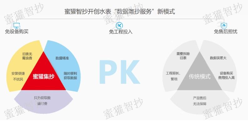 宁夏数字化远传水表供应商家 深圳蜜獾智抄科技供应