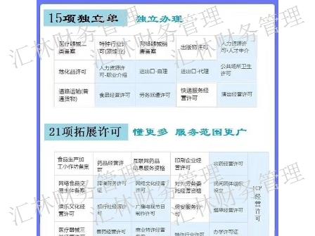 南昌高新区办理办学许可证哪家好 公司注册「南昌汇林财务管理供应」