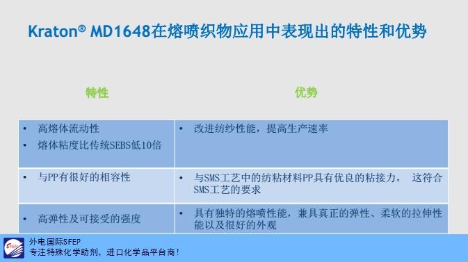 原裝進口-POLYONE科騰聚合物SEBS G1780「上海外電國際貿易供應」