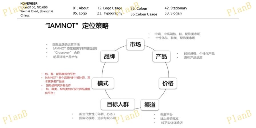上海商城VI设计方案,VI设计