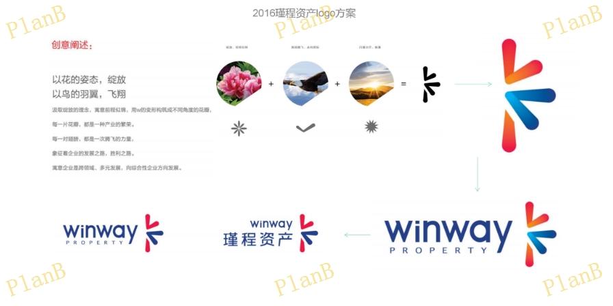 上海食品品牌策劃公司 上海扭必文化傳播供應