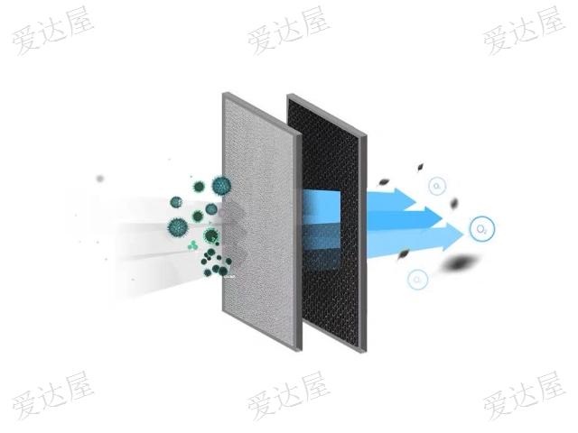 黑龙江小型空气净化器价格表「尚屋科技供应」