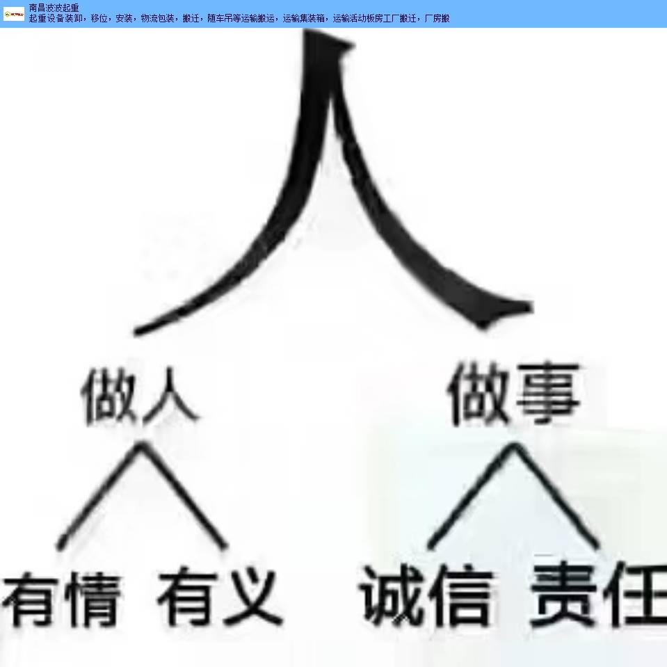 南昌县拆装起重设备 诚信经营 南昌波波起重设备供应