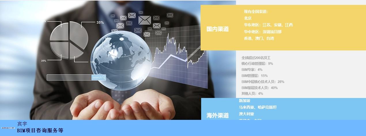 青浦区建筑信息模型咨询服务