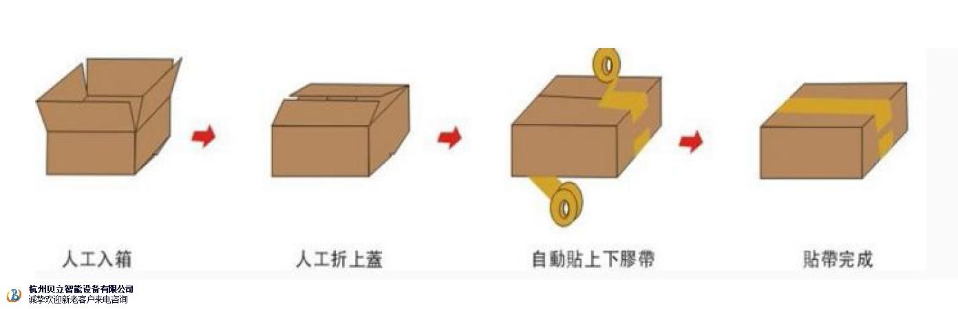 杭州原装开箱机值得信赖