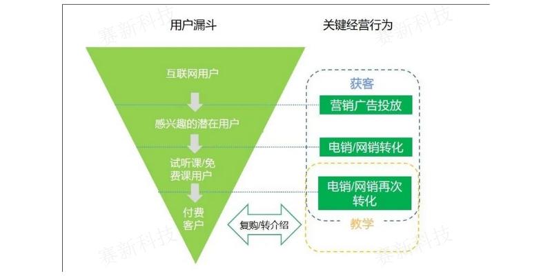 重庆教育系统平台 真诚推荐 成都赛新科技供应