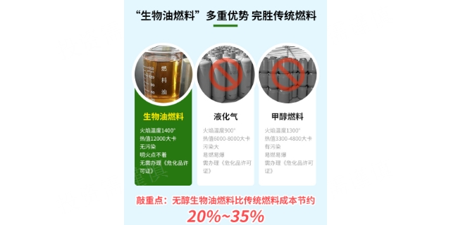 上海環保燃料 廚房燃料油「勇創甘氏新能源供應」