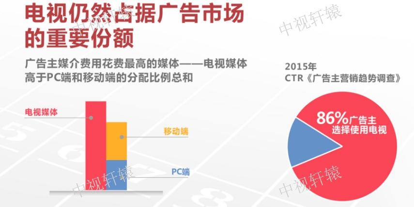 2021重庆电视台都市频道做广告
