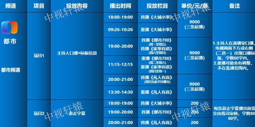 2021重慶都市頻道廣告部一部「電視廣告中心」