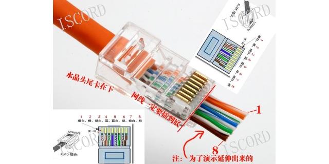 天津数据中心定制综合布线多少钱 客户至上「上海根芝信息科技供应」