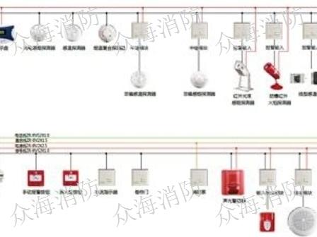 西藏报警系统公司 来电咨询 贵州众海消防设备供应