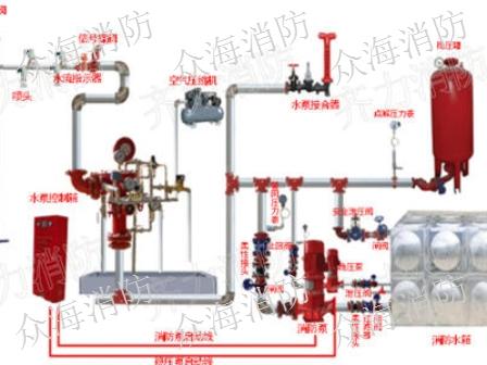 贵州海湾消防报警系统设备厂家 贴心服务 贵州众海消防设备供应