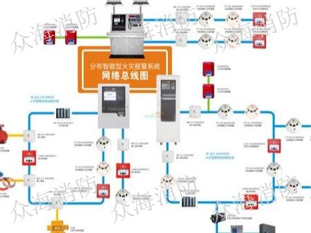 昆明河马消防报警系统设备厂家 抱诚守真 贵州众海消防设备供应