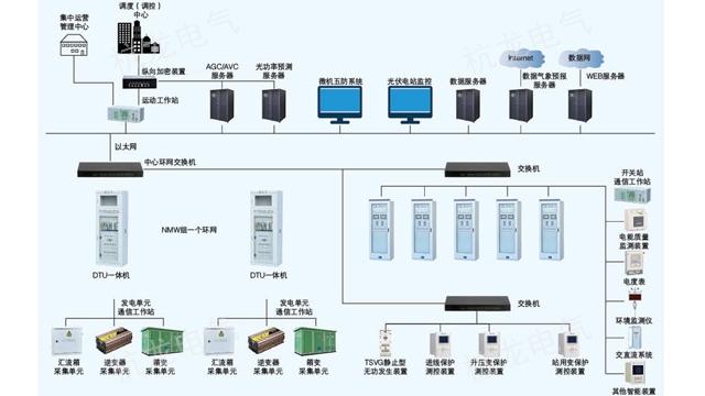 湖南小區DTU柜 來電咨詢「浙江杭龍電氣供應」