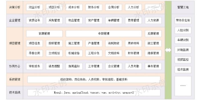 福建施工项目管理系统