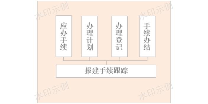 辽宁造价项目管理系统开发报价