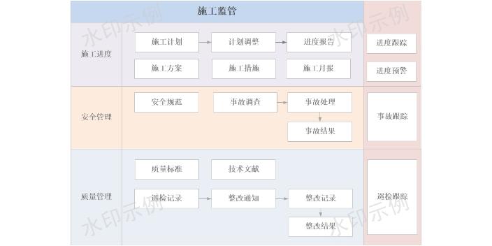 贵州勘设管理系统