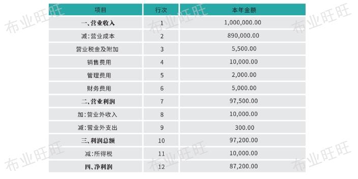 福建快捷的布匹軟件排名「杭州芙汕科技供應」
