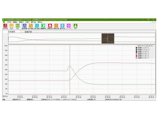 杭州环保无纸记录仪 诚信服务「杭州拓康自动化设备供应」