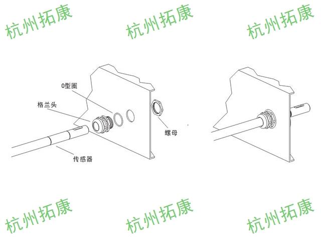 四川工业级温湿度变送器 铸造辉煌 杭州拓康自动化设备供应